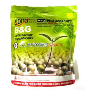 ары страйкбольные БИО G&G Bio BB 0.20g/ 1KG Aluminum Foil(Desert)